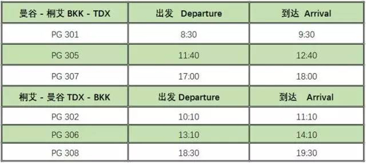 象岛交通时刻表