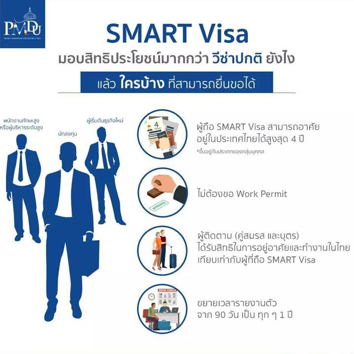 """泰国""""智慧型签证""""及影响的最全解析"""